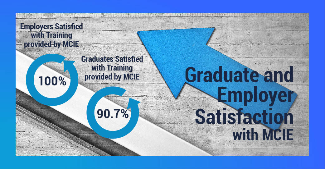 2019 Government Survey Results: MCIE Shines
